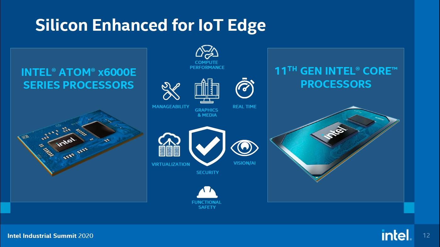 インテルがIoTエッジ向けプロセッサに10nmプロセスを採用、TSNや機能安全対応も (1/2) - MONOist(モノイスト)