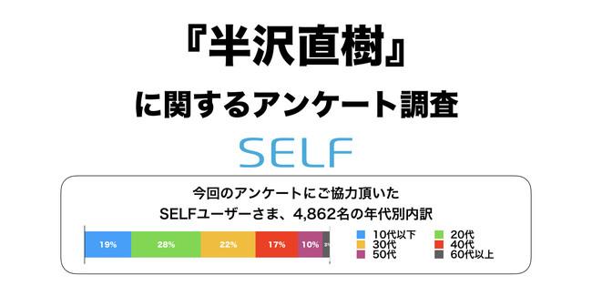 【半沢直樹】4,862名アンケート、人気No.1キャラクター等の調査結果:時事ドットコム