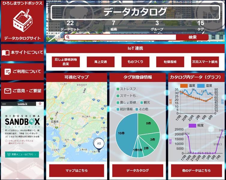 広島県がオープンデータプラットフォームを開設 企業間のデータ利活用を推進 - ITmedia エンタープライズ