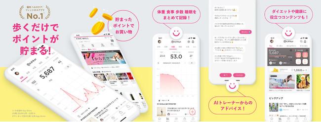 コミュニティ「健康を贈るギフト手帖 Supported by ギフトプラザ」をヘルスケア/フィットネスアプリ「FiNC」でオープン!:時事ドットコム