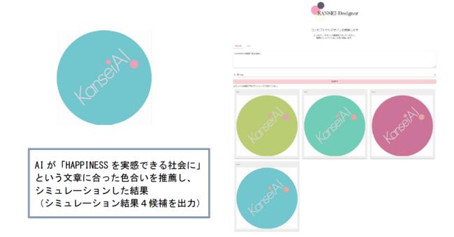 「感性AIデザイナー 」β版、無料提供開始 商品に最適な色彩デザインをAIが瞬時にシミュレーション 企業で働くクリエイター向けウェブマガジン「CreatorZine(クリエイタージン)」